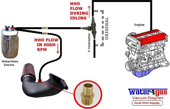 pontiac montana engine diagram 2001 pontiac montana engine and <b>diagrams< b>